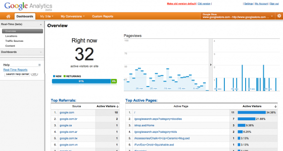 Google Analytics Real-Time Reporting